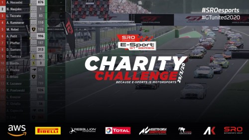 View article: Kammerer claims victory in SRO E-Sport GT Series Charity Challenge at Monza